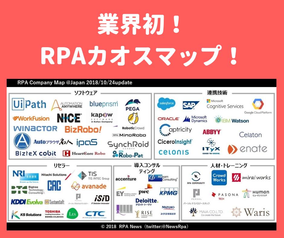 【RPA業界初】2018年度版日本のRPAカオスマップ!!