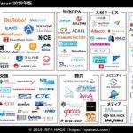 【全128サービス】2019年度版のRPAカオスマップ公開!