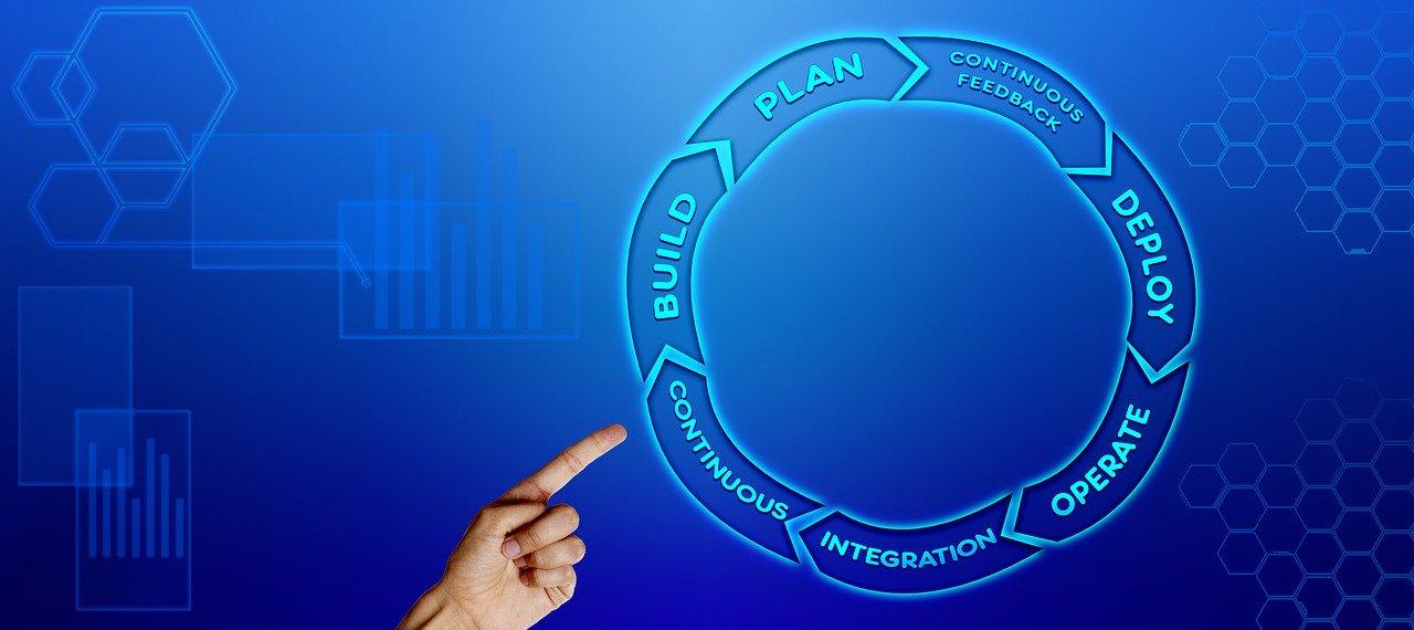業務効率化ツールの種類